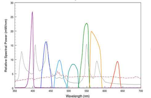 spectra-outputs